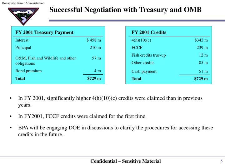 Successful Negotiation with Treasury and OMB