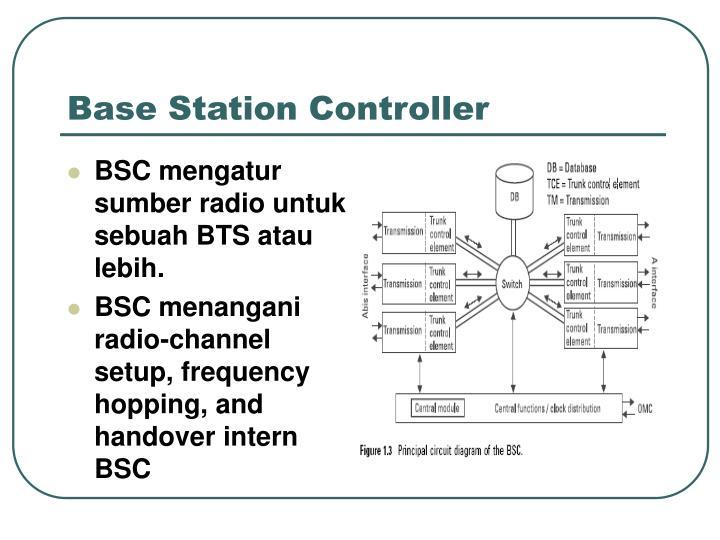 Base Station Controller