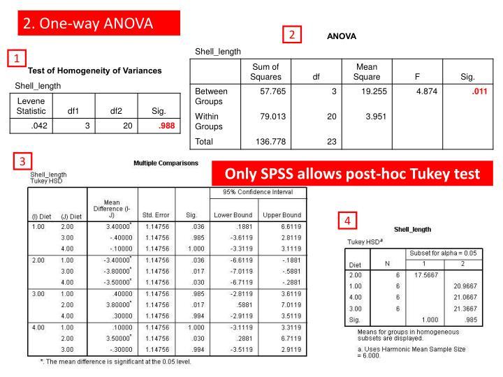 2. One-way ANOVA