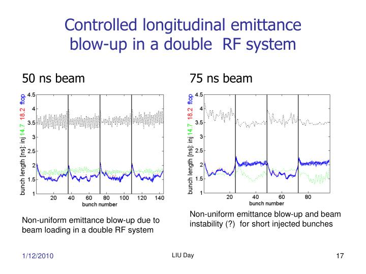 Controlled longitudinal