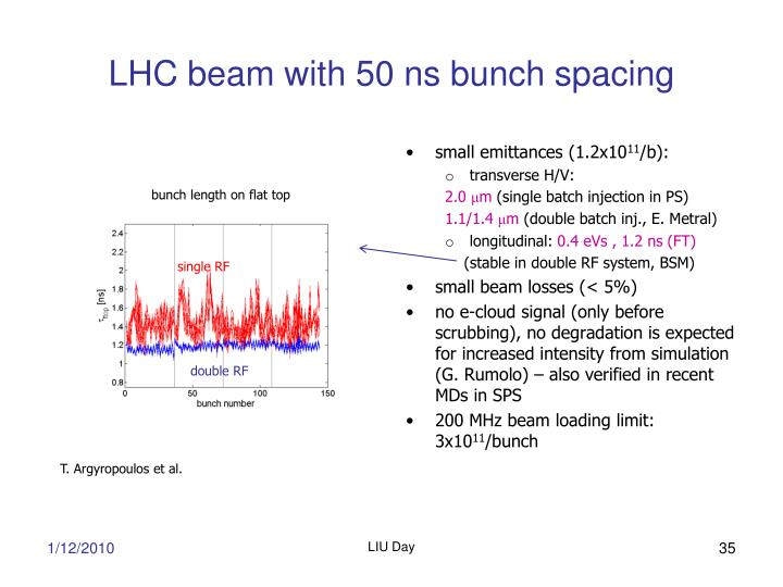 LHC beam with 50 ns bunch spacing