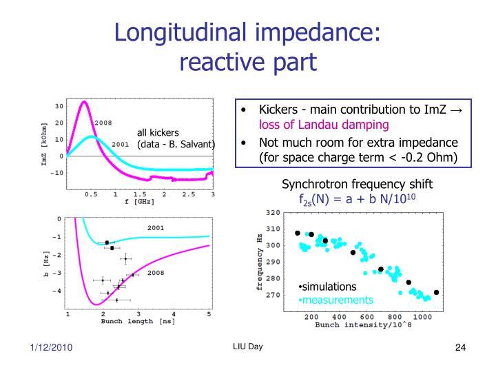 Longitudinal impedance:
