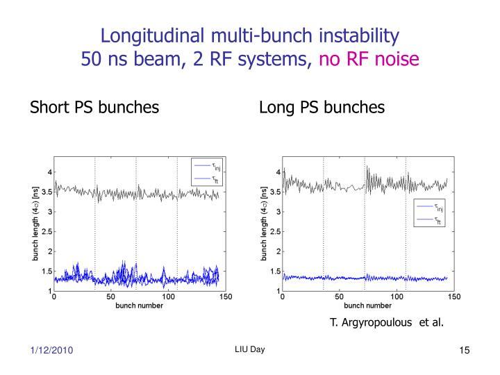 Longitudinal multi-bunch instability