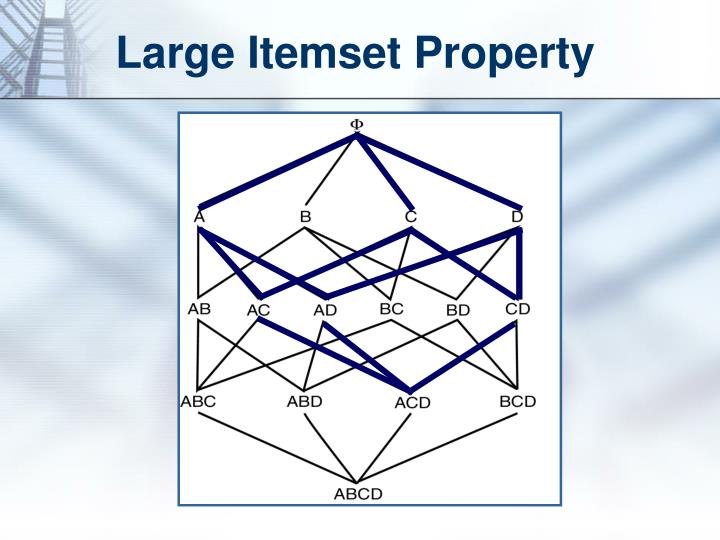 Large Itemset Property
