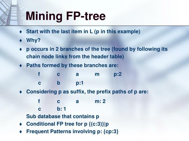Mining FP-tree