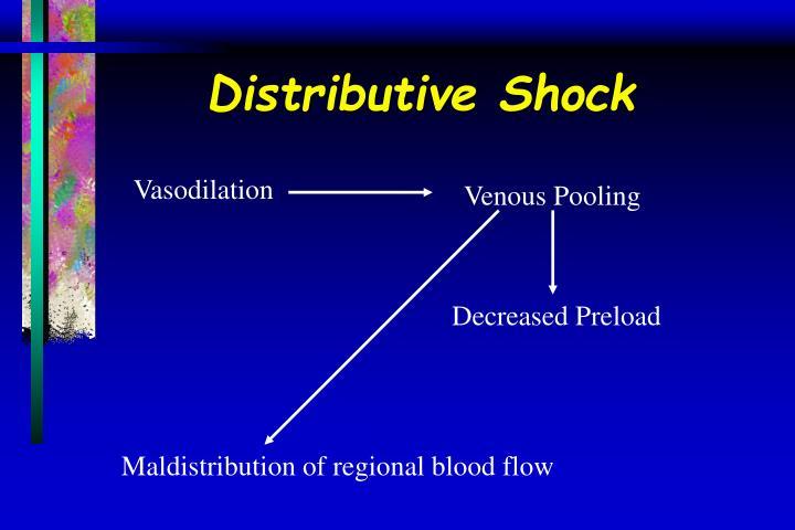 Distributive Shock