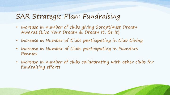 SAR Strategic Plan: Fundraising