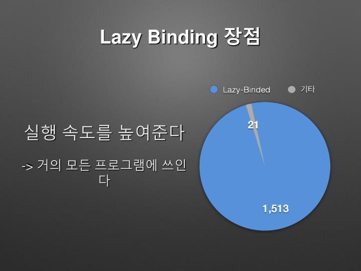 Lazy Binding 장점
