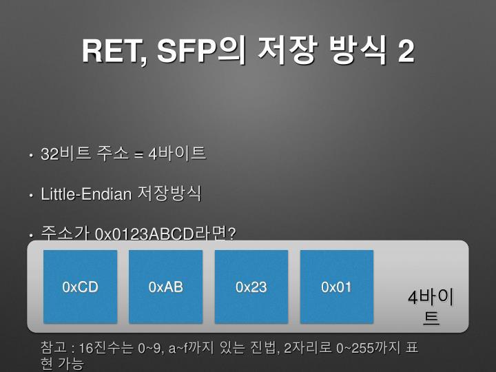 RET, SFP의 저장 방식 2