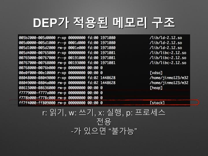 DEP가 적용된 메모리 구조
