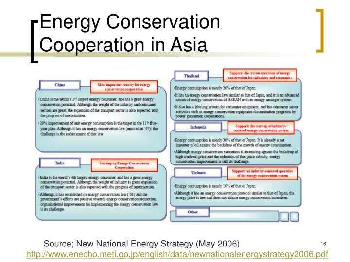 Energy Conservation Cooperation in Asia