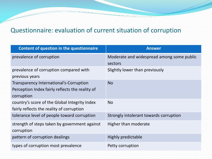 Questionnaire: evaluation of current situation of corruption