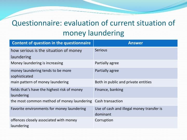 Questionnaire: evaluation of current situation of money laundering