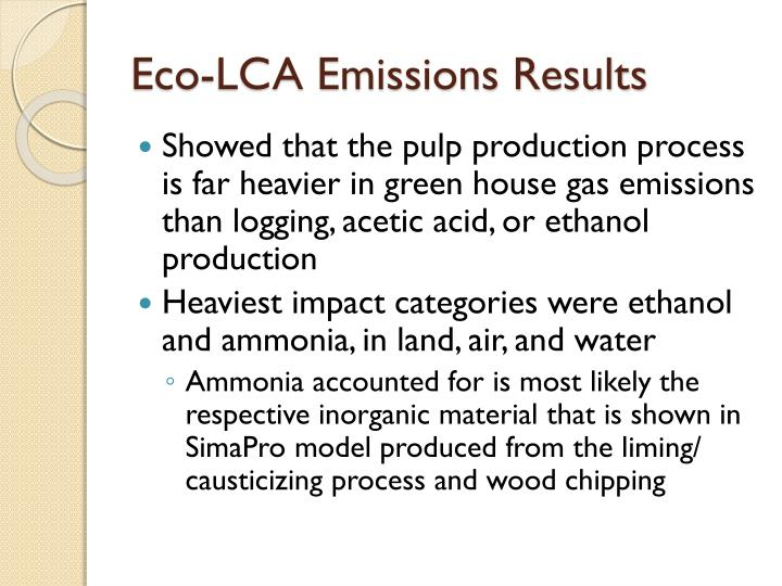 Ppt environmental assessment of wood derived for Acid house production