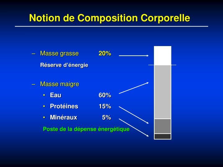Notion de Composition Corporelle