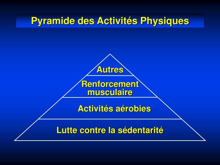 Pyramide des Activités Physiques