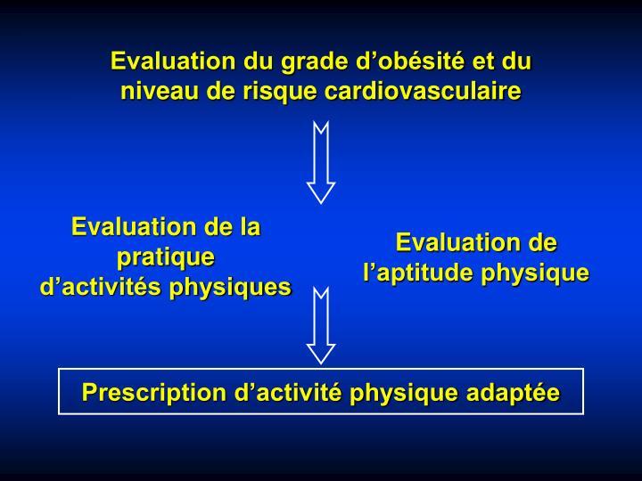 Evaluation du grade d'obésité et du niveau de risque cardiovasculaire