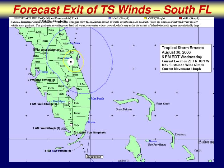 Forecast Exit of TS Winds – South FL