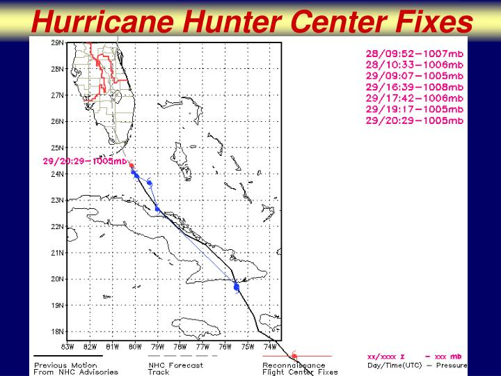 Hurricane Hunter Center Fixes