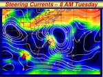 steering currents 8 am tuesday