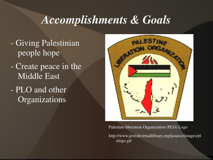 Palestine liberation Organization (PLO) Logo