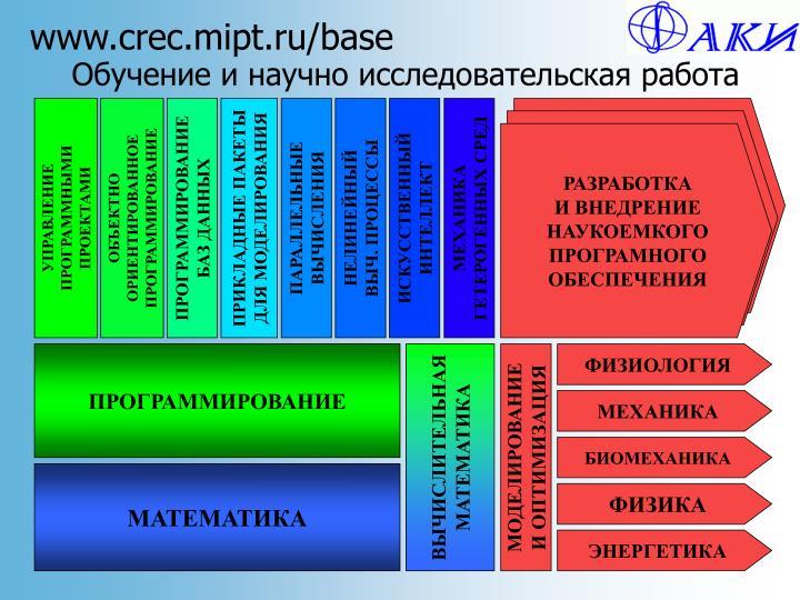 Обучение и научно исследовательская работа