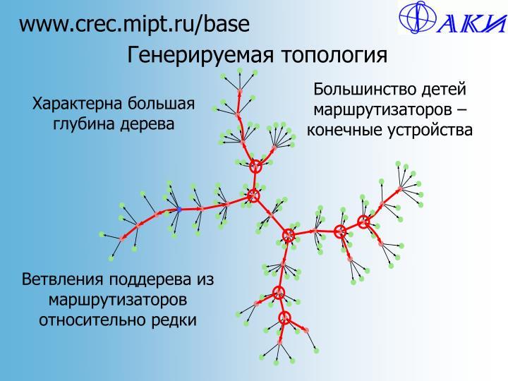 Генерируемая топология