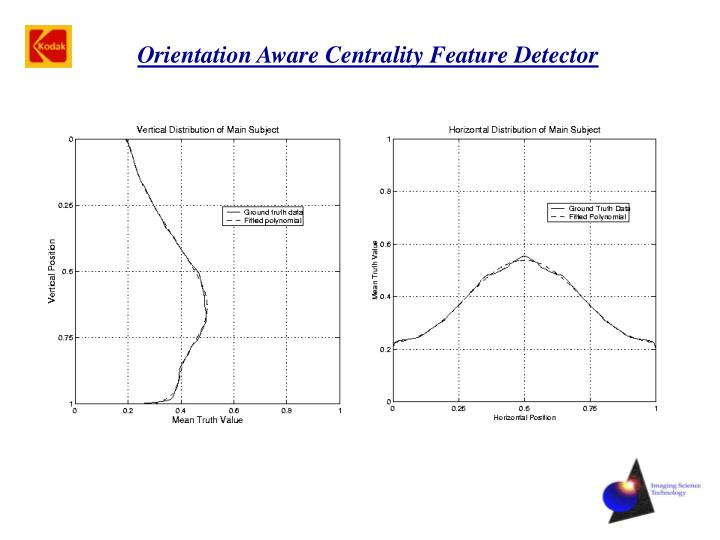 Orientation Aware Centrality Feature Detector