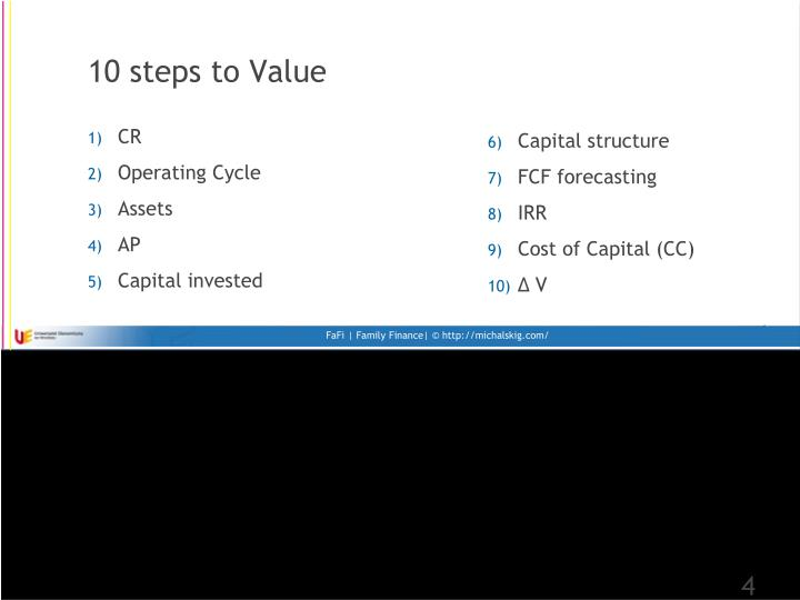 10 steps to Value
