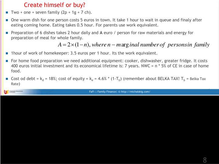 Create himself or buy?