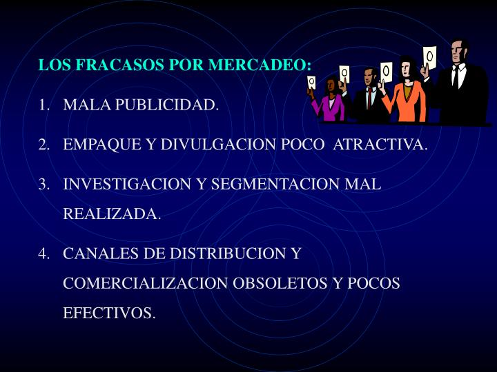 LOS FRACASOS POR MERCADEO: