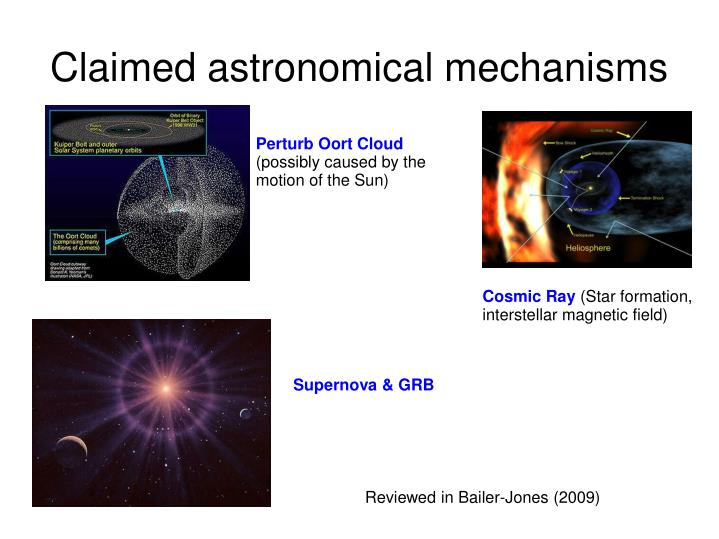 Claimed astronomical mechanisms