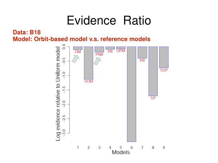 Evidence  Ratio