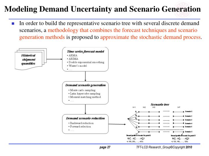 Modeling Demand Uncertainty and Scenario Generation