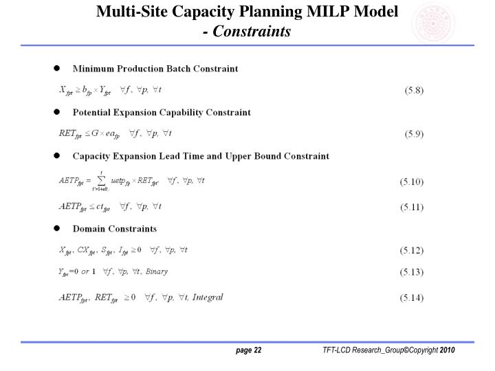 Multi-Site Capacity Planning MILP Model