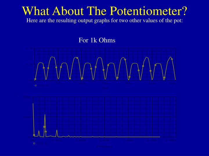 What About The Potentiometer?