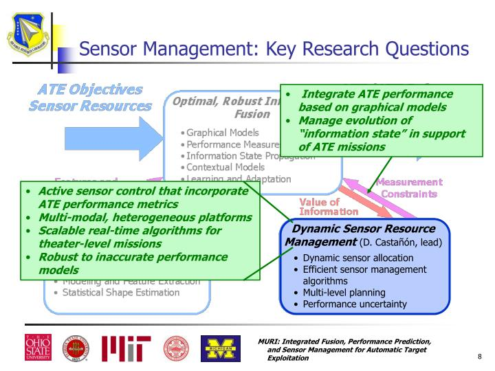 Dynamic Sensor Resource Management