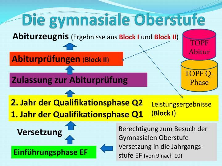 TOPF Abitur
