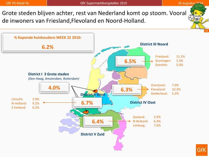 Grote steden blijven achter, rest van Nederland komt op stoom. Vooral de inwoners van Friesland,Flevoland en Noord-Holland.