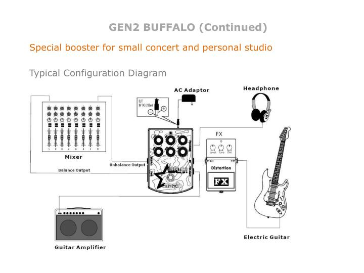 GEN2 BUFFALO (Continued)