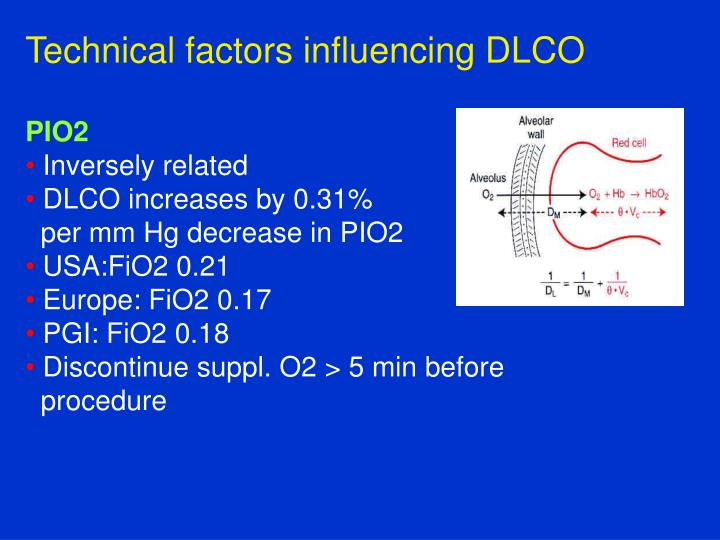 Technical factors influencing DLCO