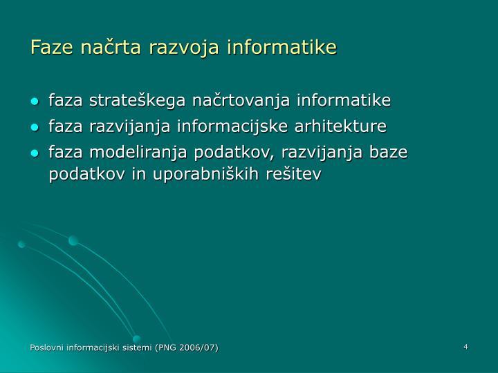 Faze načrta razvoja informatike