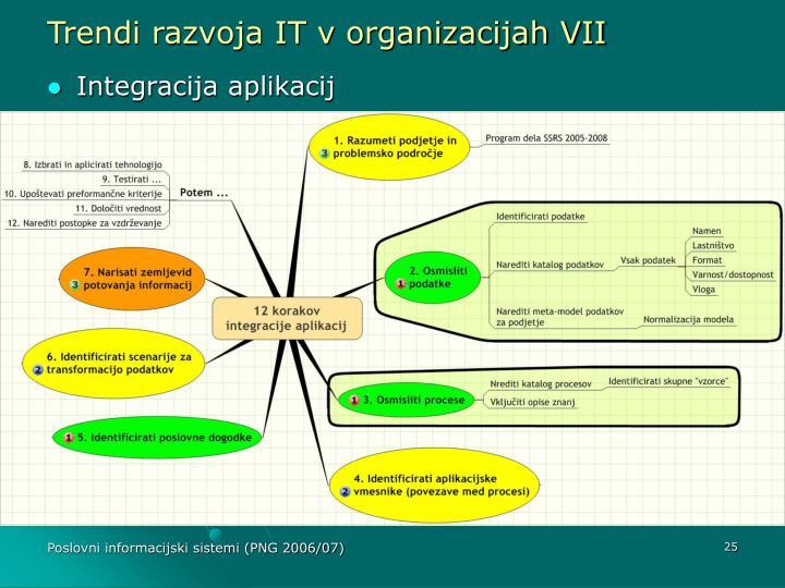 Trendi razvoja IT v organizacijah VII