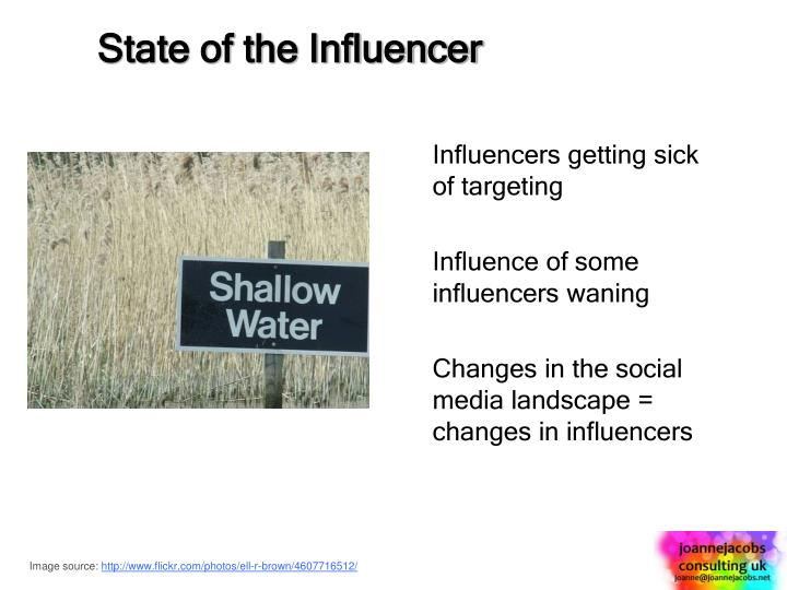 State of the Influencer