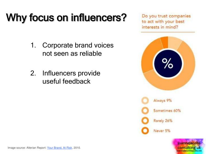 Why focus on influencers?