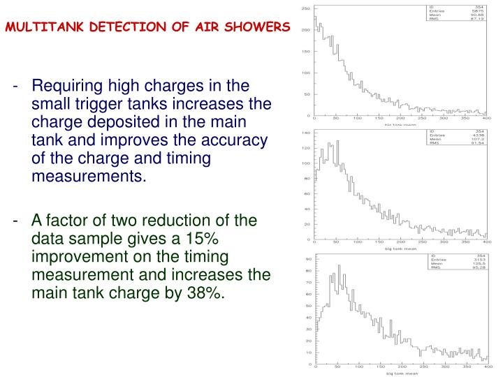MULTITANK DETECTION OF AIR SHOWERS