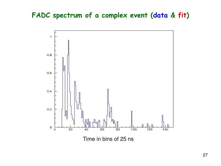 FADC spectrum of a complex event (