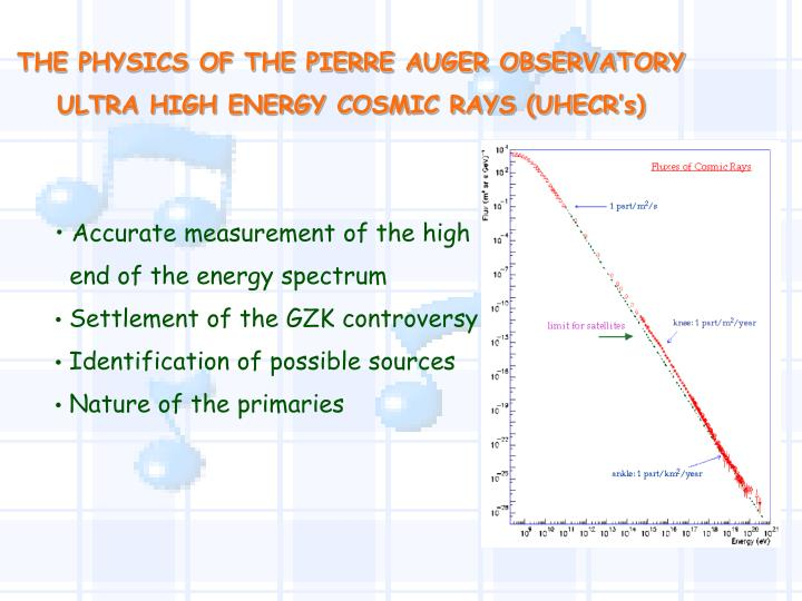 THE PHYSICS OF THE PIERRE AUGER OBSERVATORY