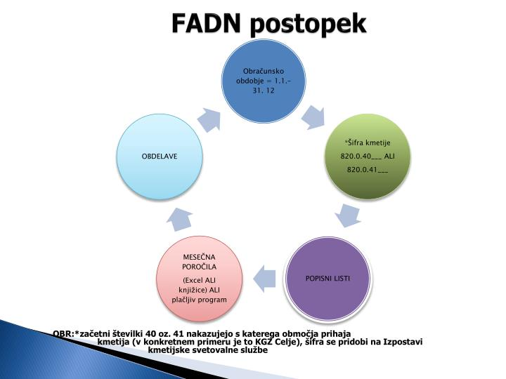 FADN postopek