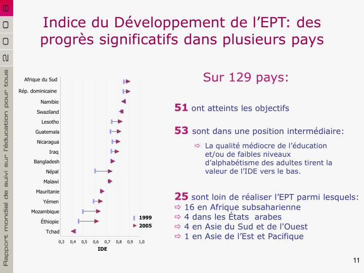 Indice du Développement de l'EPT: des progrès significatifs dans plusieurs pays